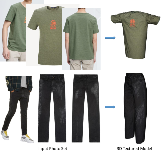 Figure 1 for 3D Virtual Garment Modeling from RGB Images
