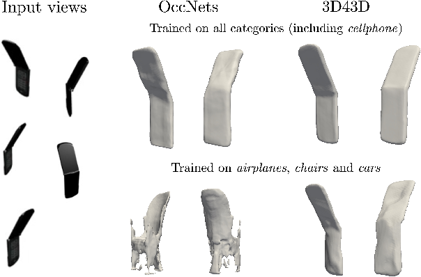 Figure 1 for On the generalization of learning-based 3D reconstruction