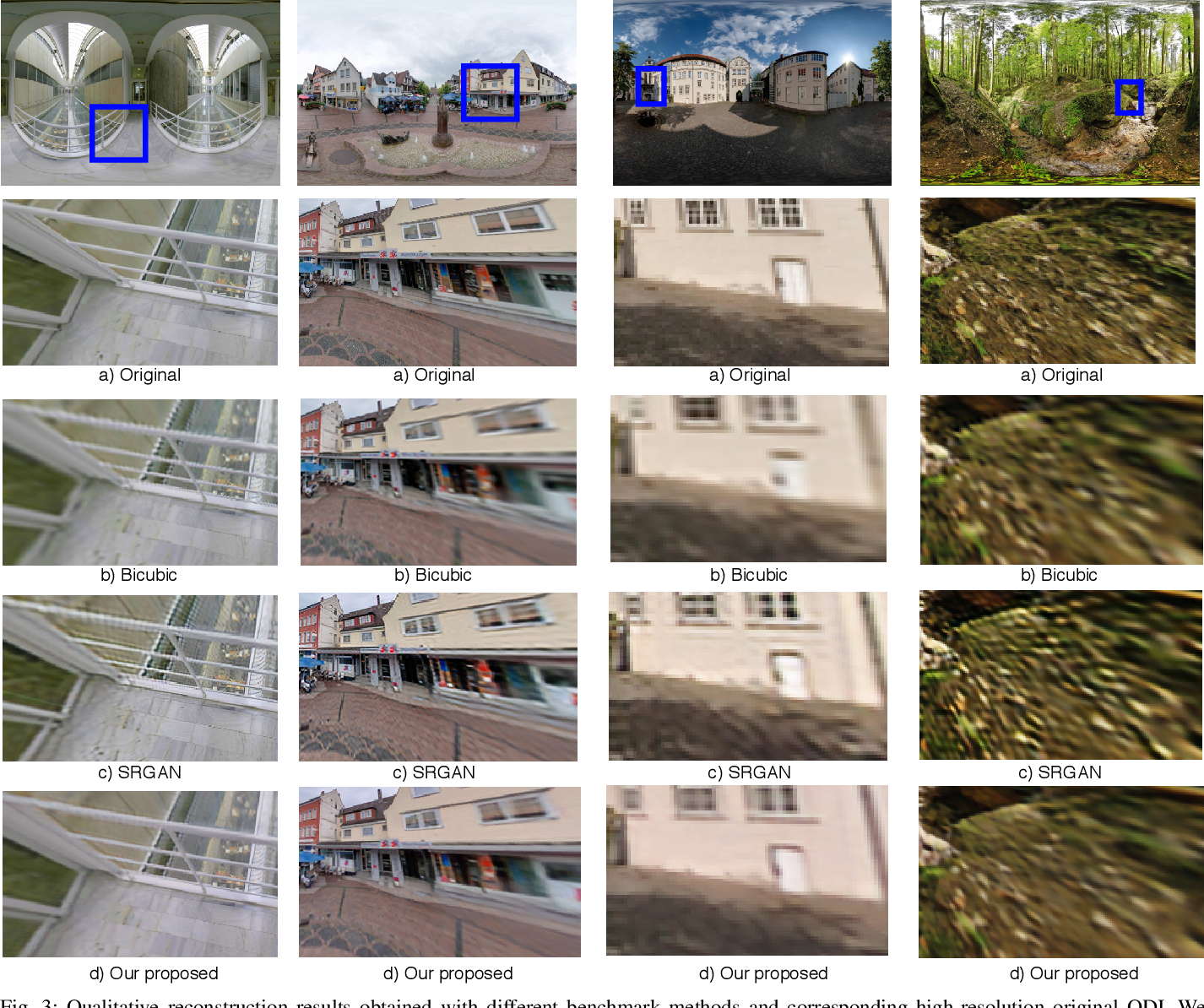 Figure 2 for Super-resolution of Omnidirectional Images Using Adversarial Learning