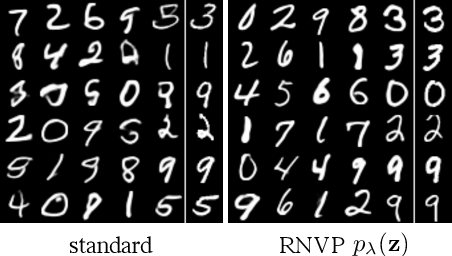 Figure 2 for On the Necessity and Effectiveness of Learning the Prior of Variational Auto-Encoder
