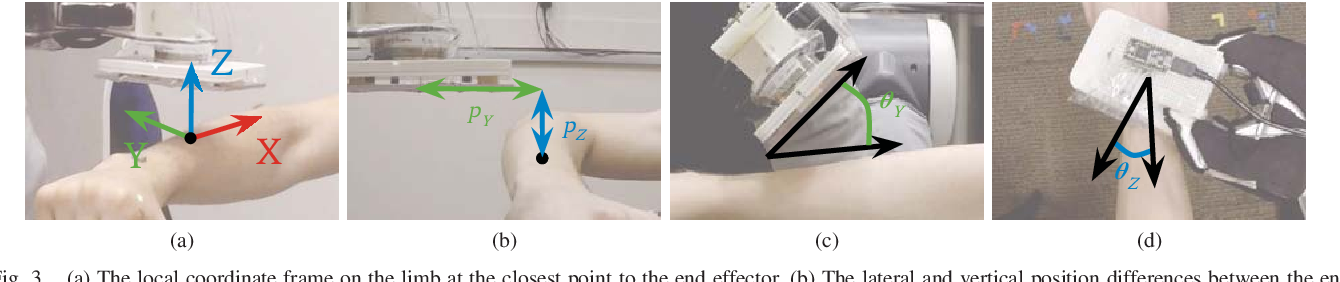 Figure 3 for Multidimensional Capacitive Sensing for Robot-Assisted Dressing and Bathing
