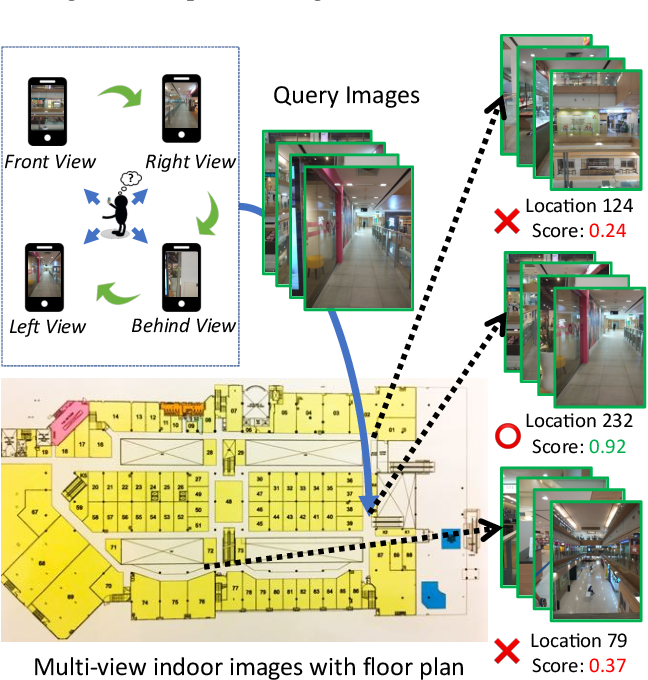 Figure 1 for Zero-Shot Multi-View Indoor Localization via Graph Location Networks