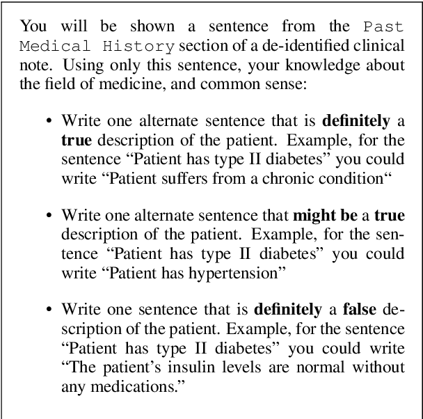 Figure 2 for Lessons from Natural Language Inference in the Clinical Domain