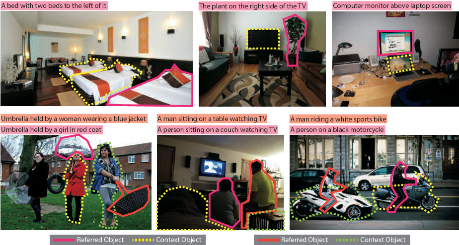 Figure 1 for Modeling Context Between Objects for Referring Expression Understanding