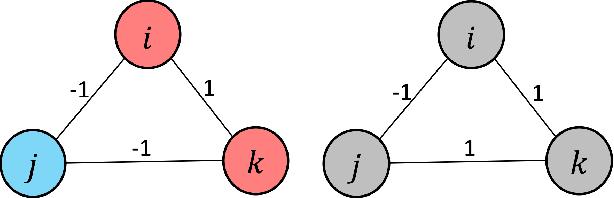 Figure 1 for Point Cloud Sampling via Graph Balancing and Gershgorin Disc Alignment