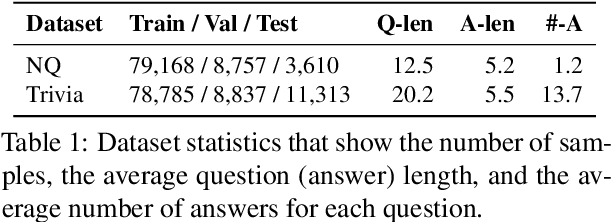 Figure 1 for Reader-Guided Passage Reranking for Open-Domain Question Answering