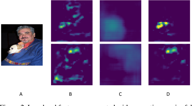 Figure 3 for Single-Shot Object Detection with Enriched Semantics
