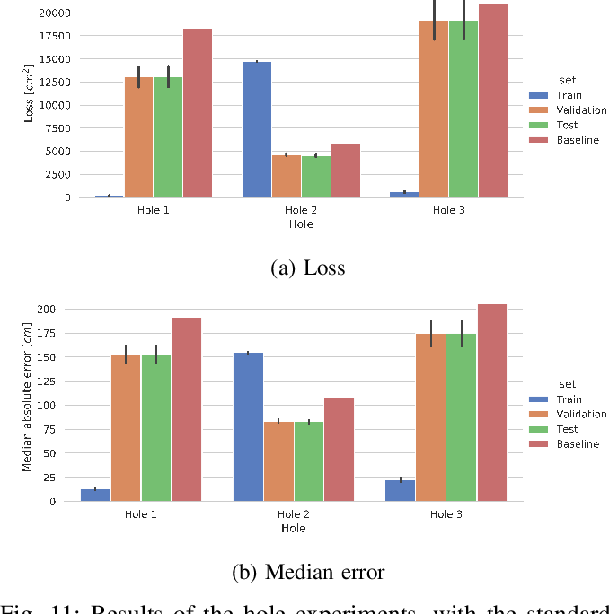 Figure 3 for OpenCSI: An Open-Source Dataset for Indoor Localization Using CSI-Based Fingerprinting