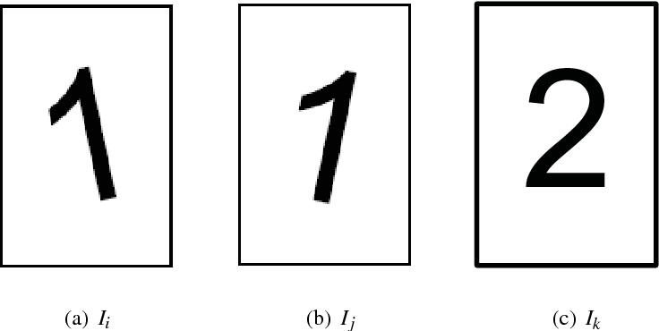 Figure 3 for Vector Diffusion Maps and the Connection Laplacian