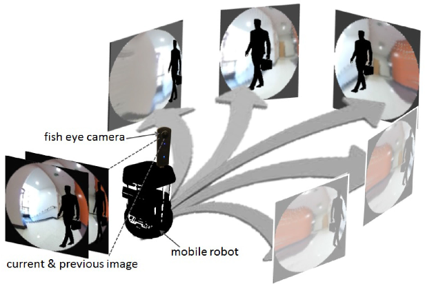 Figure 1 for VUNet: Dynamic Scene View Synthesis for Traversability Estimation using an RGB Camera