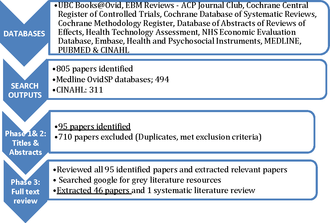 specific title research paper Header at the top of the page with the paper title (in capital letters) and the page number (if the title is lengthy, you may use a shortened form of it in the header) list the first three elements in the order given in the previous list, centered about one third of the way down from the top of the page.