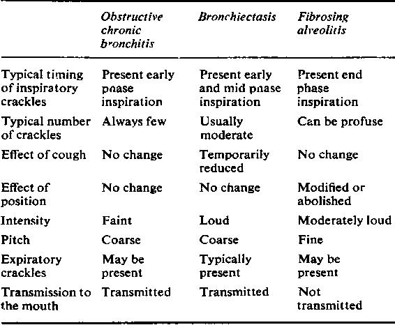 medical documentation of normal nreath sounds