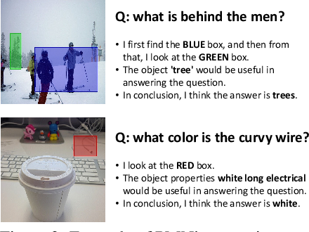 Figure 3 for Visual Reasoning by Progressive Module Networks
