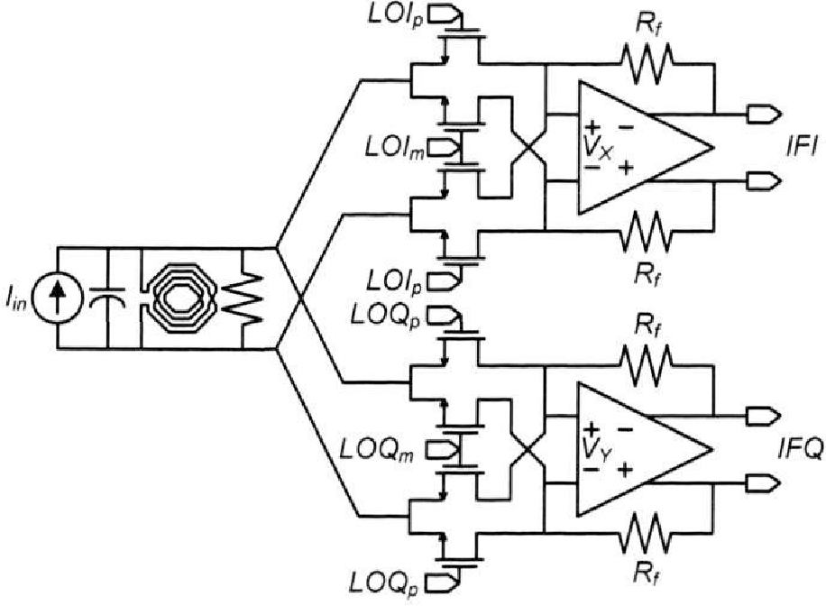 Energy Aware Design Of 2 4 Ghz Cmos