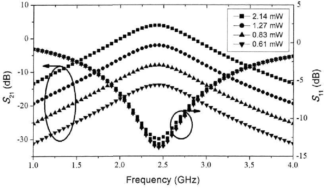 Figure 4 6 From Energy Aware Design Of 2 4 Ghz Cmos Receiver Front