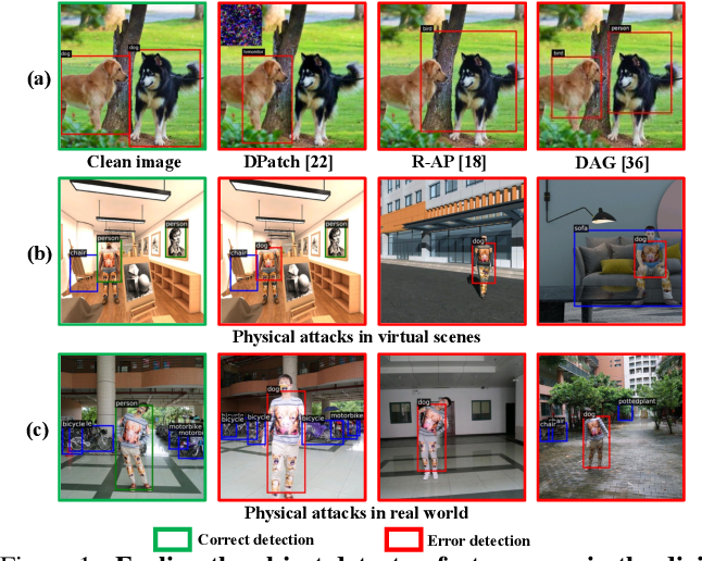 Figure 1 for UPC: Learning Universal Physical Camouflage Attacks on Object Detectors