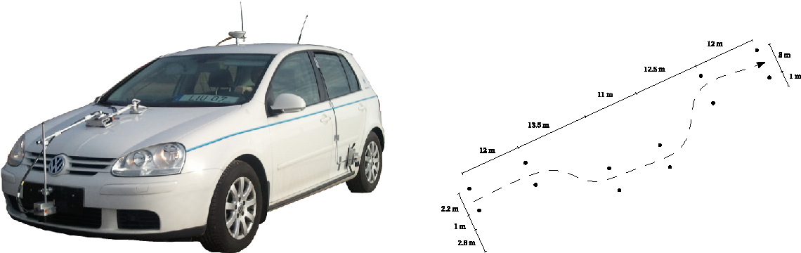 Figure 1: The LiU Research Vehicle, a vehicle testbed developed for vehicle dynamics studies.