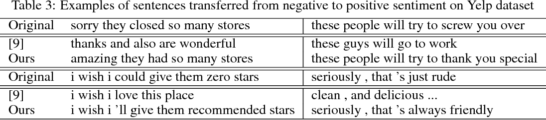 Figure 4 for Improved Neural Text Attribute Transfer with Non-parallel Data