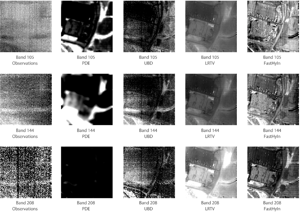 Figure 4 for Fast Hyperspectral Image Denoising and Inpainting Based on Low-Rank and Sparse Representations