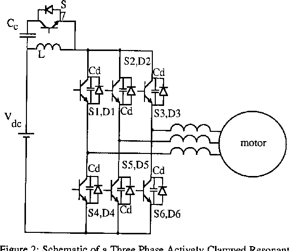 Pulse Width Modulation With Resonant Dc Link Converters