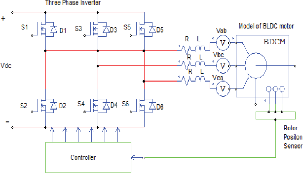 Comparative analysis of speed control of BLDC motor using PI, simple