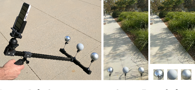 Figure 1 for DeepLight: Learning Illumination for Unconstrained Mobile Mixed Reality