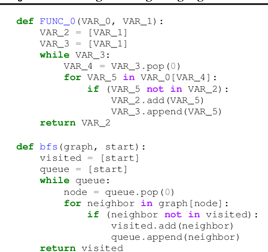 Figure 3 for DOBF: A Deobfuscation Pre-Training Objective for Programming Languages