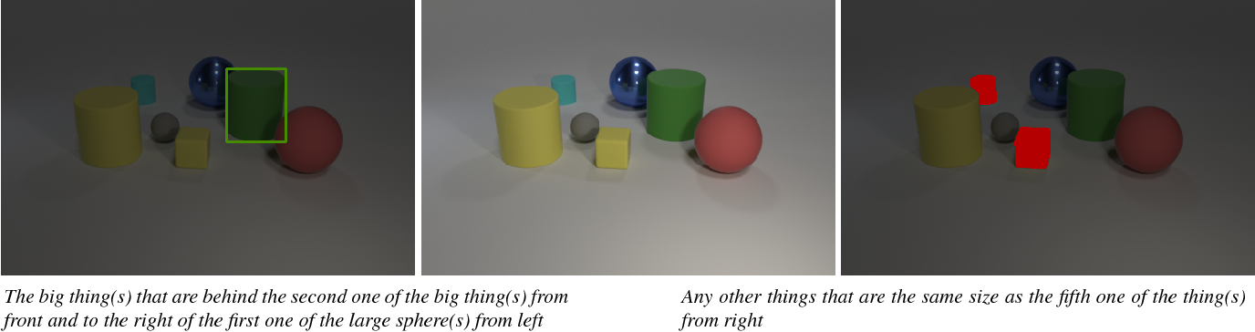 Figure 1 for CLEVR-Ref+: Diagnosing Visual Reasoning with Referring Expressions