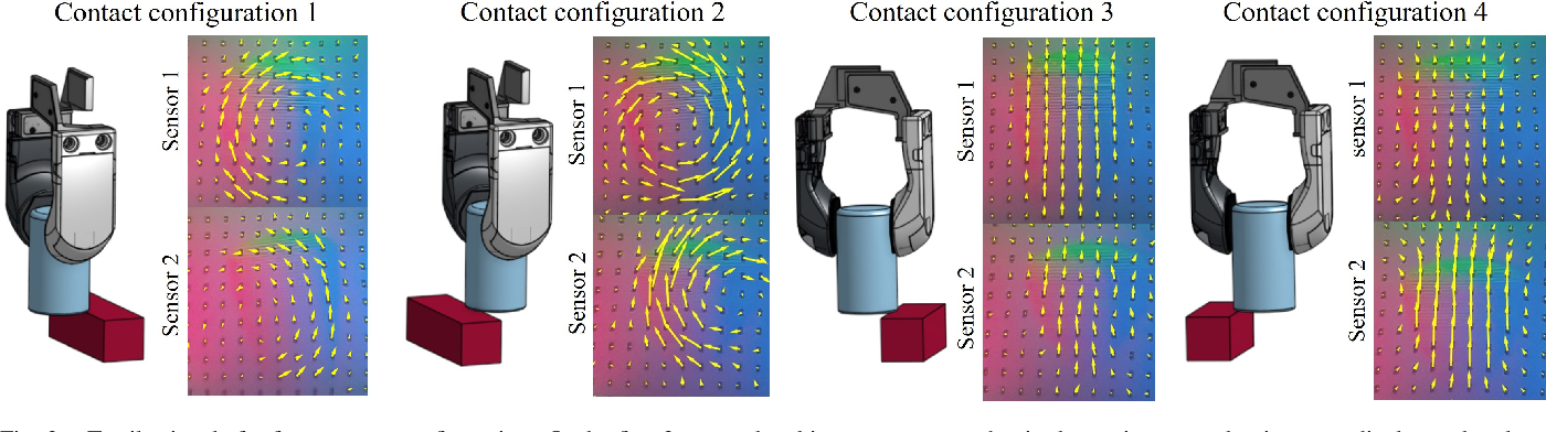 Figure 2 for Tactile-RL for Insertion: Generalization to Objects of Unknown Geometry