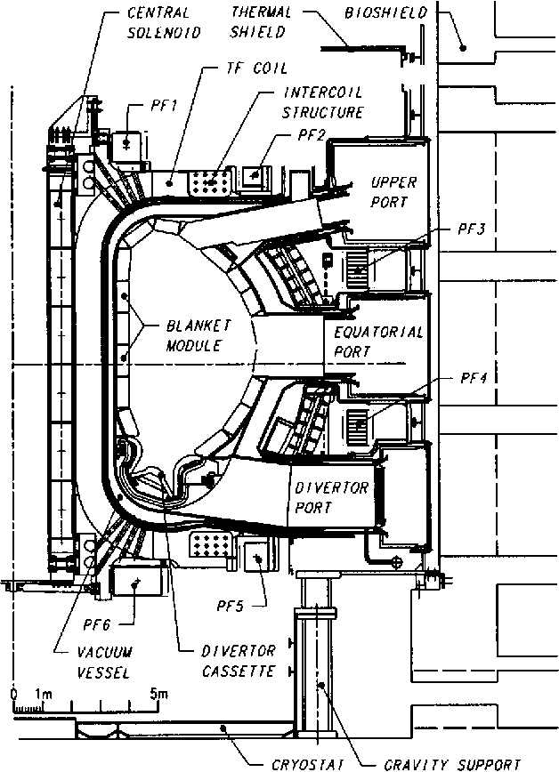 Figure 1. Cross-section of the ITER tokamak.