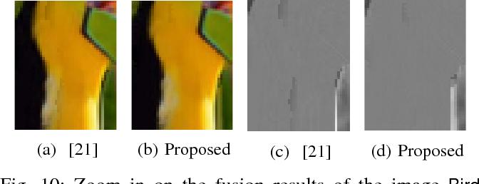 Figure 2 for A Local Block Coordinate Descent Algorithm for the Convolutional Sparse Coding Model