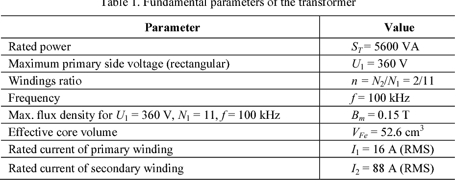 PDF] Estimation of power losses in a high-frequency planar