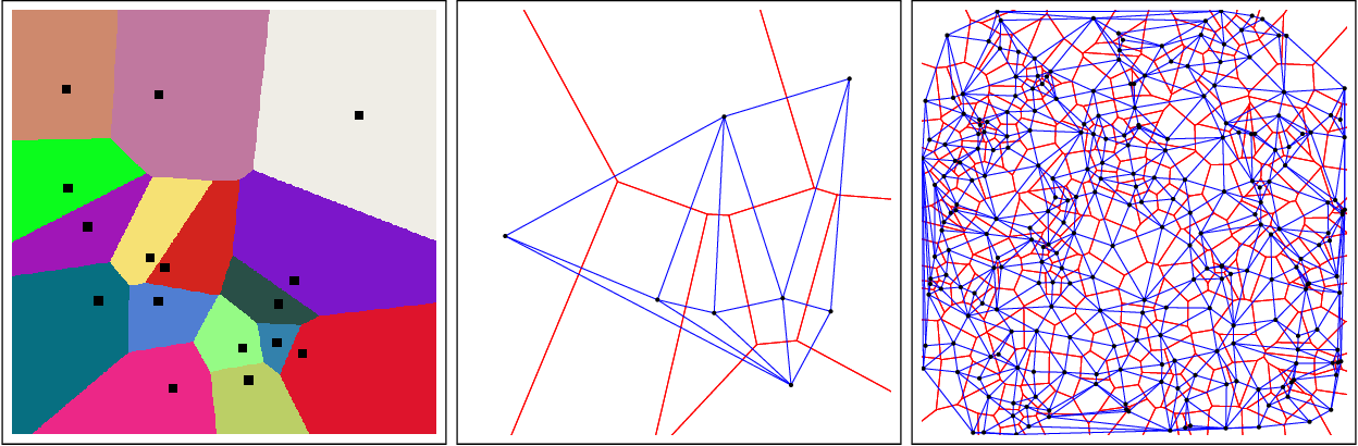 Figure 1 for On Voronoi diagrams and dual Delaunay complexes on the information-geometric Cauchy manifolds