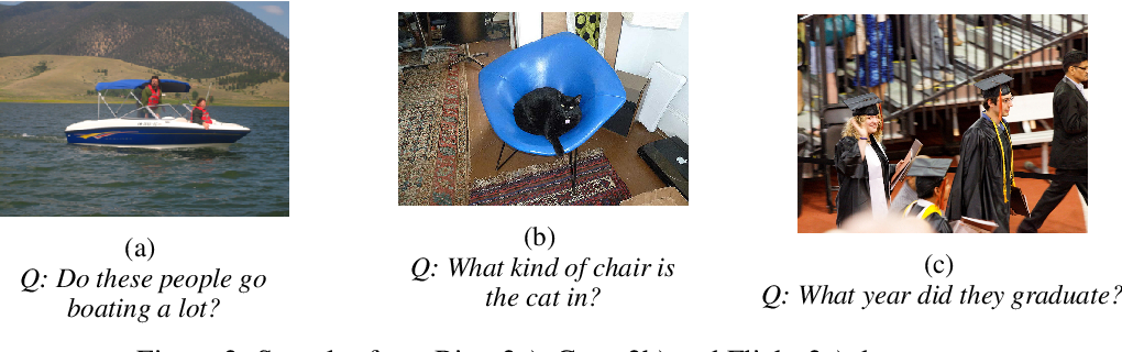 Figure 3 for Automatic Reminiscence Therapy for Dementia