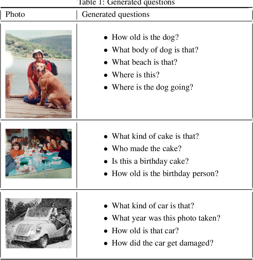Figure 2 for Automatic Reminiscence Therapy for Dementia