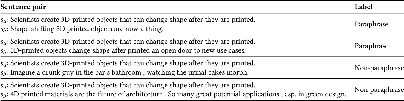 Figure 4 for Using Prior Knowledge to Guide BERT's Attention in Semantic Textual Matching Tasks