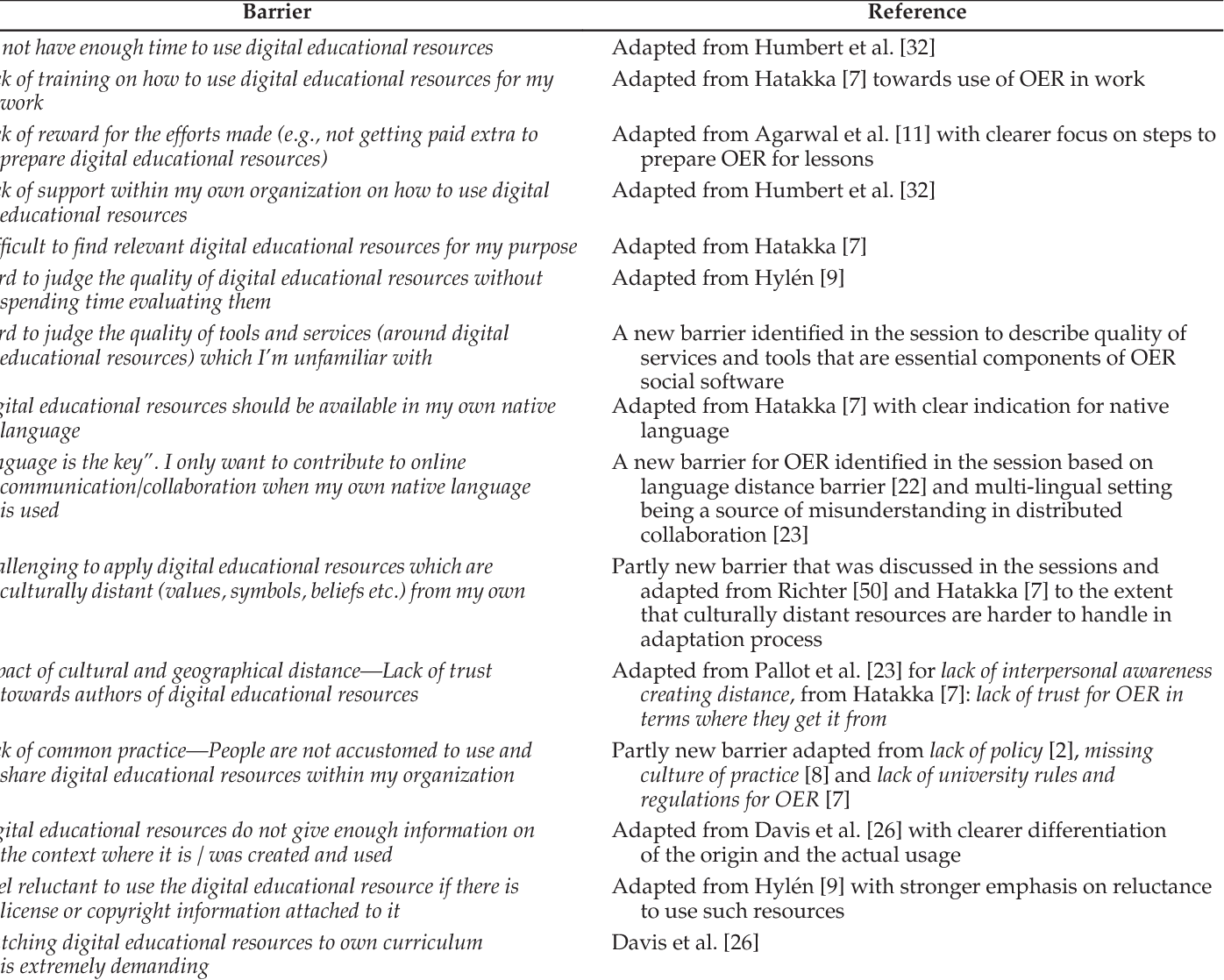 Understanding social oer environmentsx2014a quantitative study on table 3 biocorpaavc Choice Image