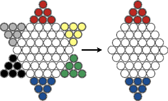 Figure 1 for Towards Understanding Chinese Checkers with Heuristics, Monte Carlo Tree Search, and Deep Reinforcement Learning