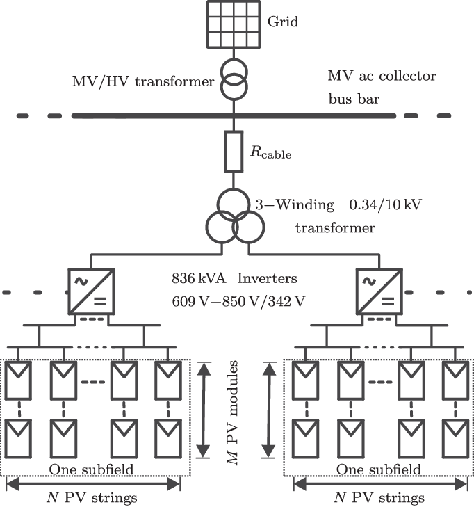 Evaluation of DC Collector-Grid Configurations for Large ...