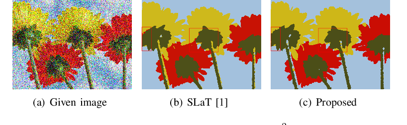 Figure 1 for Color image segmentation based on a convex K-means approach