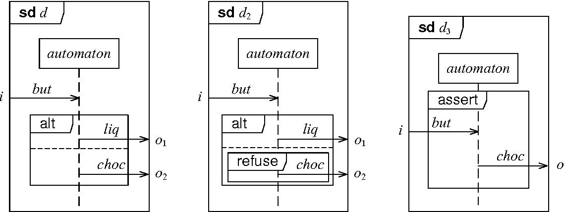 figure 13.5