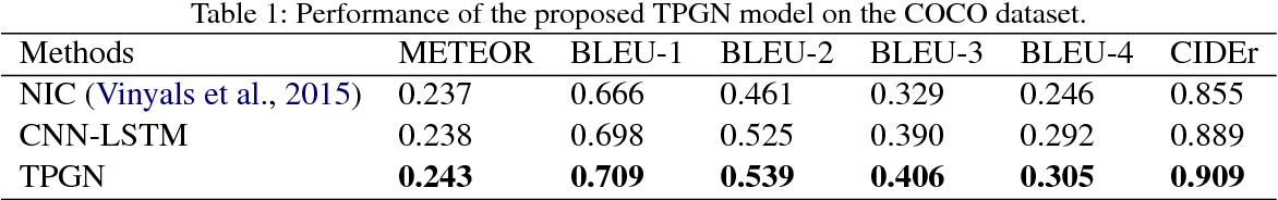 Figure 2 for Tensor Product Generation Networks for Deep NLP Modeling