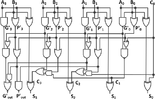 Figure 1 From A Novel Implementation Of 4