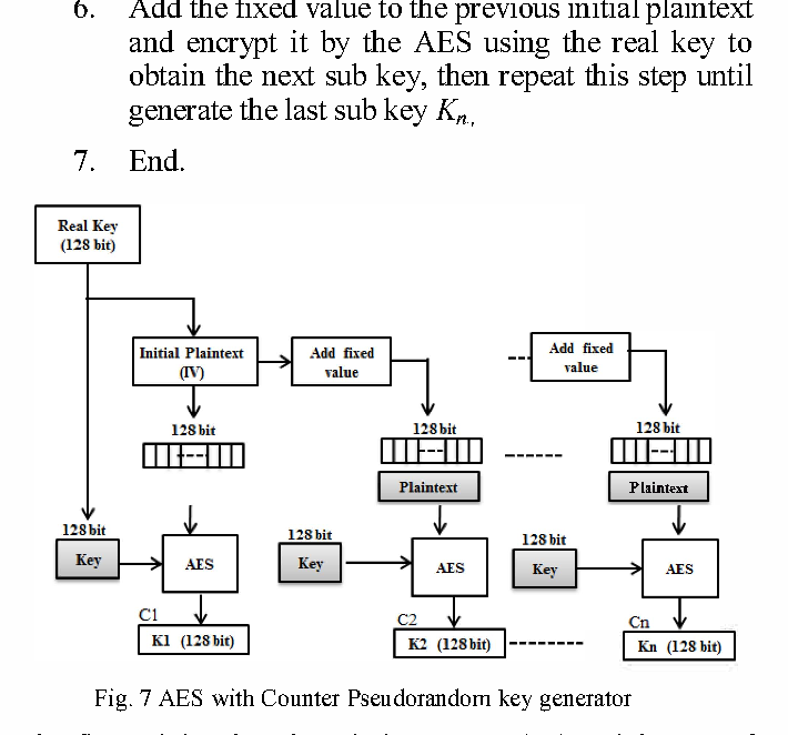Figure 7 from Improve the security of CGA using adjustable