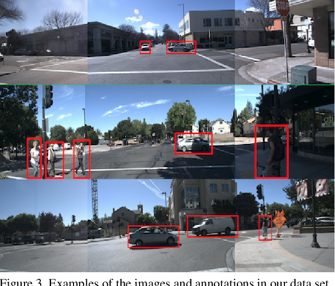 Figure 3 for Context Aware Road-user Importance Estimation (iCARE)