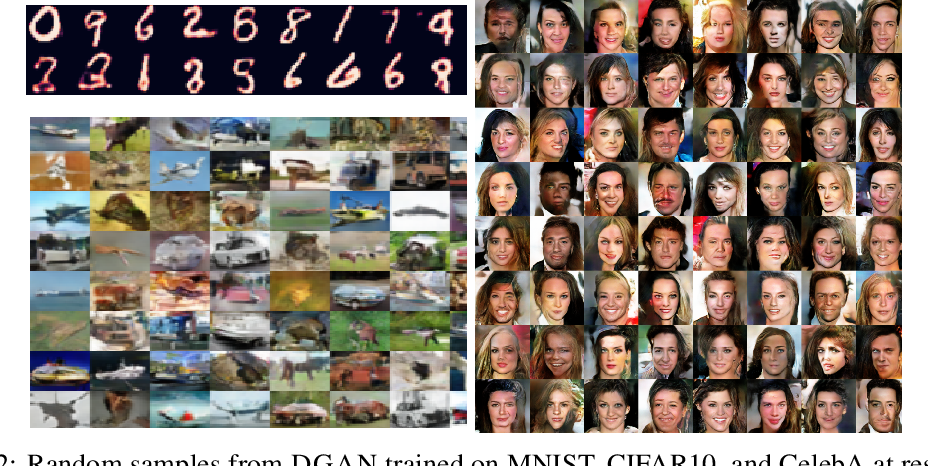 Figure 3 for Learning GANs and Ensembles Using Discrepancy