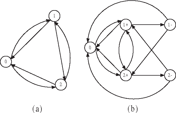Figure 3 for A Tabu Search Algorithm for the Multi-period Inspector Scheduling Problem