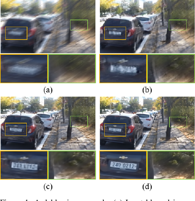 Figure 1 for Down-Scaling with Learned Kernels in Multi-Scale Deep Neural Networks for Non-Uniform Single Image Deblurring