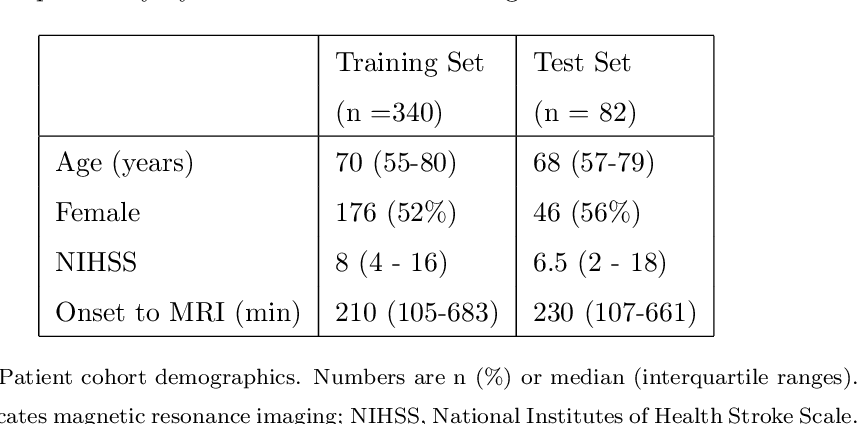 Figure 2 for Intra-Domain Task-Adaptive Transfer Learning to Determine Acute Ischemic Stroke Onset Time