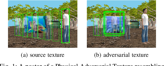 Figure 1 for Physical Adversarial Textures that Fool Visual Object Tracking